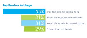 Mobile Apps Need to be Task-at-Hand Oriented
