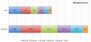 Social Demographics Report: More Data, More Questions