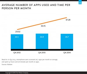 5 Takeaways: When and How to Scale Your Mobile App